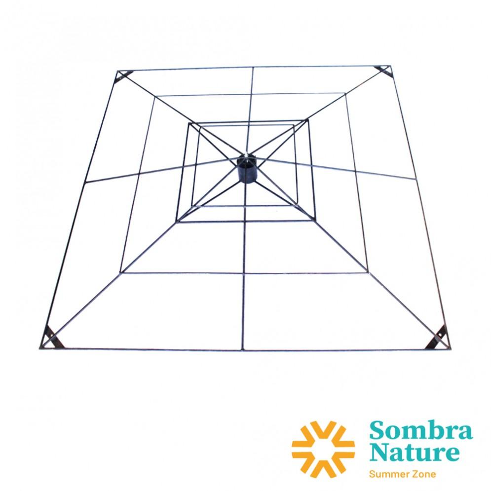 Estructura Bombinhas